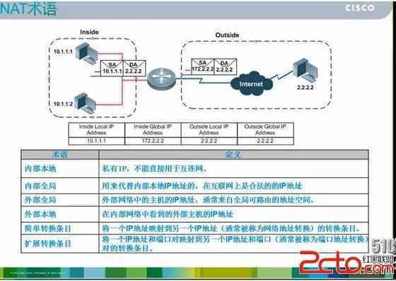 路由器技术栏目 无线路由 路由器设置 路由器怎么用